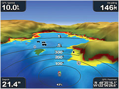 3-D view of the surrounding area both above and below the waterline.